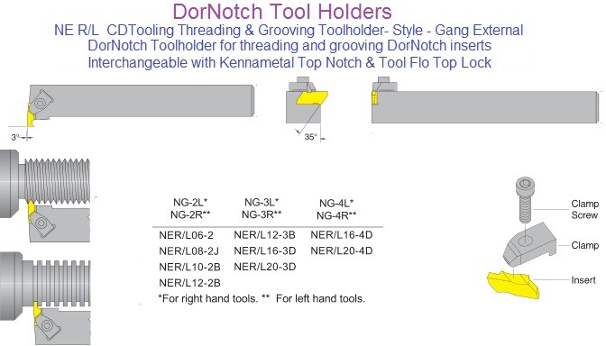 Threading and Grooving Tool Holders NE R/L-06,08,10,12,16,20 DorNotch Interchangeable with Kennametal Top Notch