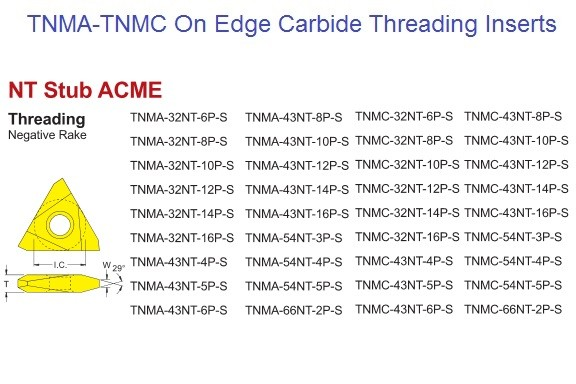 TNMA, TNMC, 32, 43, 54, 66, NT -S Stub Acme 29 Degree On Edge Carbide Threading Inserts ID 1418-