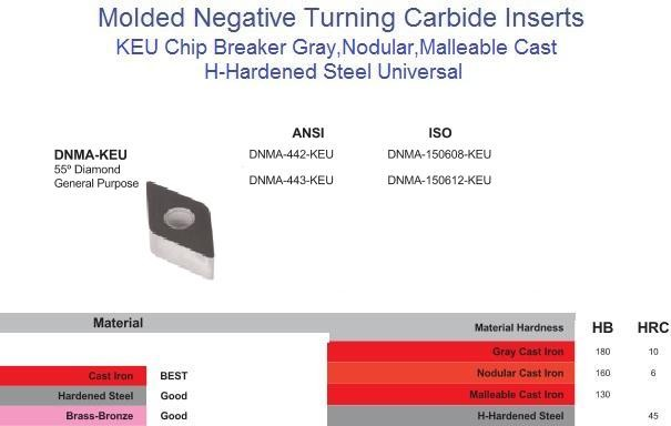DNMA 442,443 KEU Negative Molded Carbide Cast Iron, H - Hard Steel ID 1449-