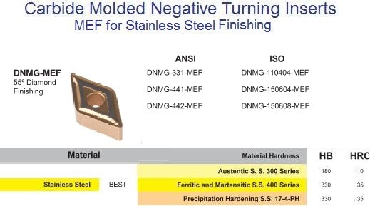 DNMG 331,441,442, MEF Carbide Insert for Stainless Steel Finishing ID 1466-