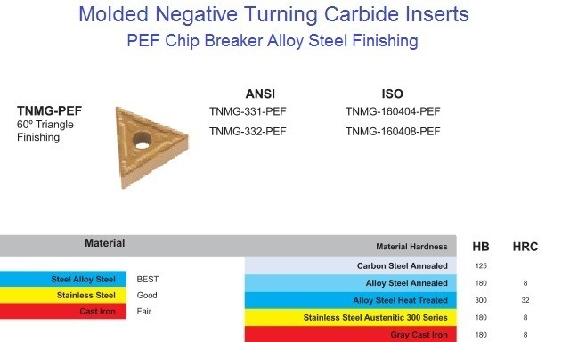 TNMG 331 332 PEF Carbide Insert for Steel,Alloy Steel, Stainless Steel Finishing ID 1437-