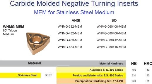 WNMG- 332,432,433,434 MEM DMC30UT Carbide Insert for Stainless Steel Medium ID 1472-