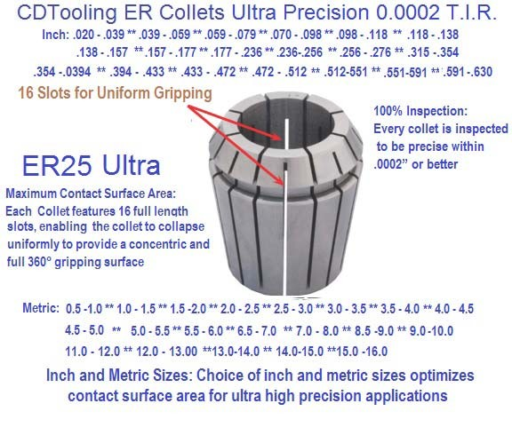 ER25 Collets Ultra Precision 1, 1.5, 2, 2.5, 3, 3.5, 4, 4.5, 5.0, 5.5, 6, 6.5, 7.0, 8.0 9.0, 10.0, 11.0, 12.0 13.0 14.0 15.0 16.0 MM