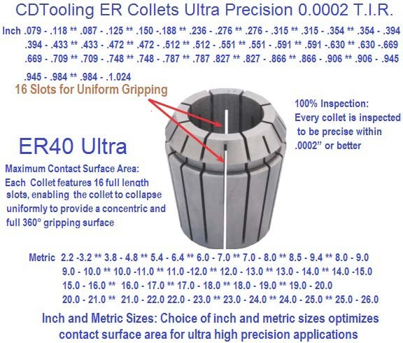 ER40 Collets Ultra Precision 3.2, 4.8, 5.4, 6.4, 7.0, 8.0 9.0, 10.0, 11.0, 12.0 13.0 14.0, 15.0, 16.0, 17.0, 18.0, 19.0, 20.0, 21.0, 22.0, 23.0, 24.0, 25.0, 26.0 MM