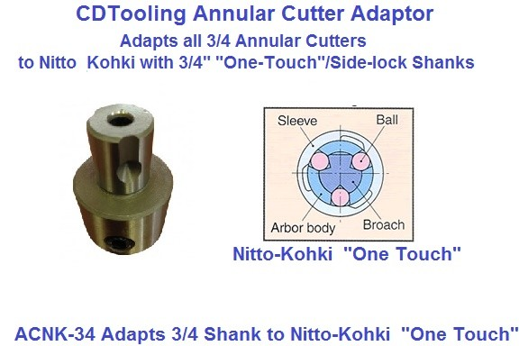 Annular Cutter Adaptor to Nitto-Kohki