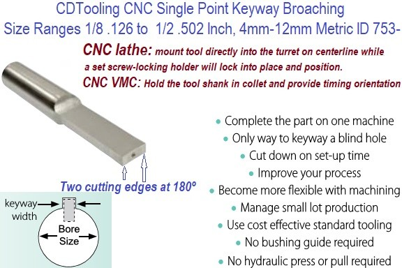 CNC Single Point Keyway High Speed Steel Broaching Size Ranges 1/8 .126 to  1/2 .502 Inch, 4mm-12mm Metric ID 753-