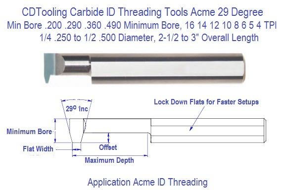 Carbide ID Acme Threading Tool 29 Degree, 4 5 6 8 10 14 16 TPI  ID 2312-