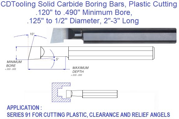 Solid Carbide Boring Bar, Plastic Cutting, .120 - .490 Min Bore, .125 to .500 Shank