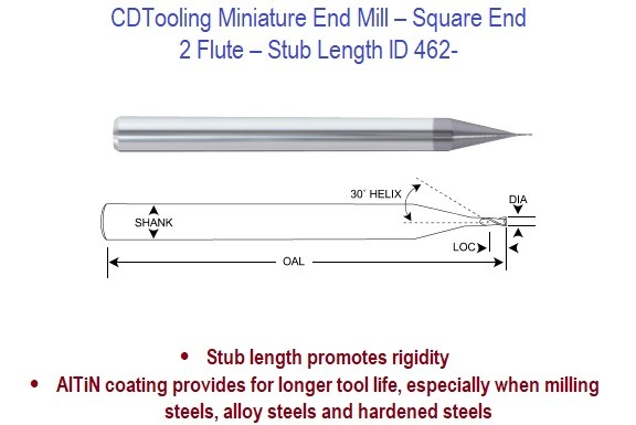 .005 Dia -  2 Flute Square Miniature End Mills - Stub Length - ID: 462-250-300100