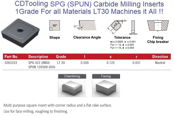 SPG, 422, 120308, LT30 Carbide Inserts Multi-Material 1 Grade, 326333, 10 Pack ID 2122-