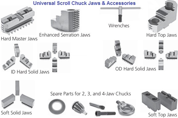 Lathe Chuck Jaws and Parts for 2, 3, 4 Jaw Universal Self Centering Scroll or Independent Chuck  Bison Bial