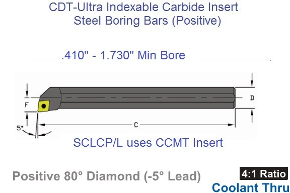 SCLCR/L- 3/8 1/2 5/8 3/4 1, 1-1/4, 1-1/2 Boring Bars Steel -5 Degree Lead, CCMT Carbide Inserts Coolant Thru