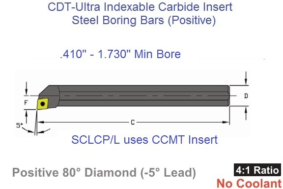 SCLCR/L-2, 250, 3, 312, 4, Boring Bars Steel -5 Degree Lead, CCMT, Carbide Inserts