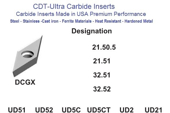 DCGX 21.50.5 21.51 32.51, 32.52 UD1 Carbide Inserts CDT-Ultra 10 Pack ID 1836-