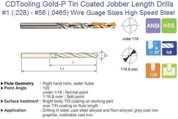 Jobber Length Drill Bits Number Wire Guage Size 1 to 56 Gold P Tin Coated 135 Degree Split Point M2 HSS D1G13 ID 2015-